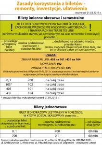 zasady-biletowe-01.03.2015