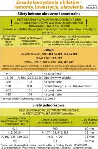 zasady-biletowe-02.05.2015