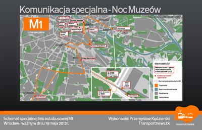 Noc Muzeów 2012 - schemat linii M1